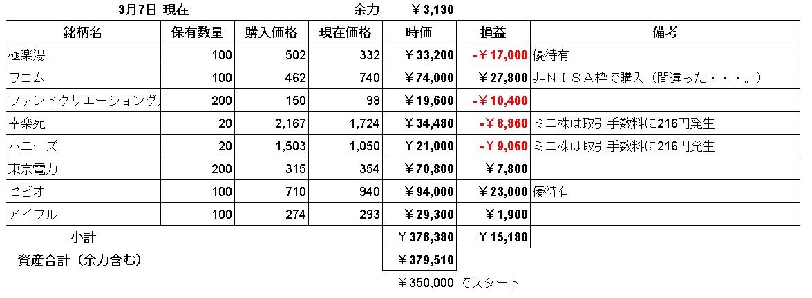 f:id:sizyuukara-1979:20210306154030j:plain
