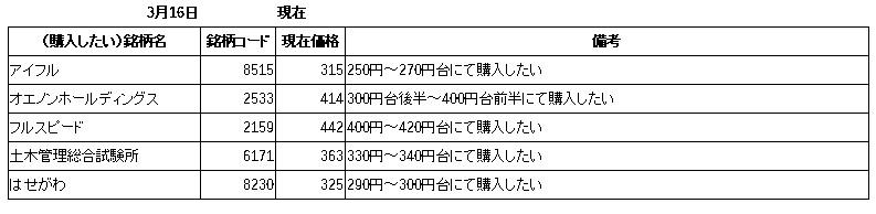 f:id:sizyuukara-1979:20210316153223j:plain