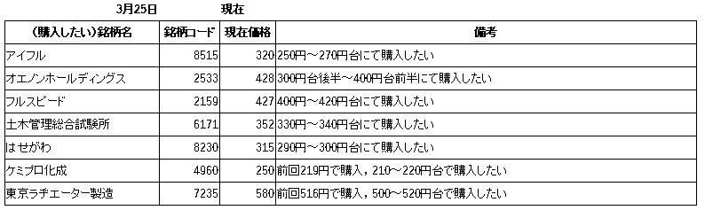 f:id:sizyuukara-1979:20210325160440j:plain