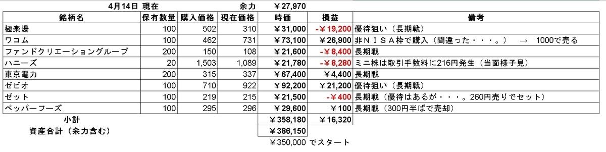 f:id:sizyuukara-1979:20210414192535j:plain