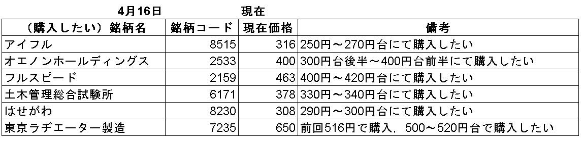 f:id:sizyuukara-1979:20210417113301j:plain