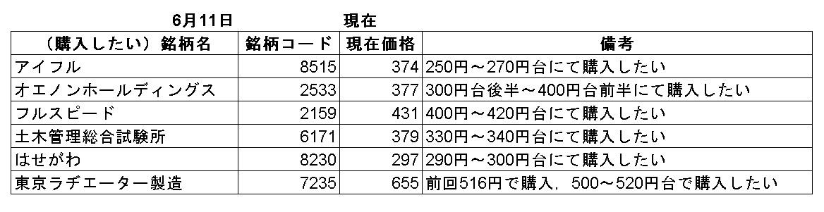 f:id:sizyuukara-1979:20210612052116j:plain