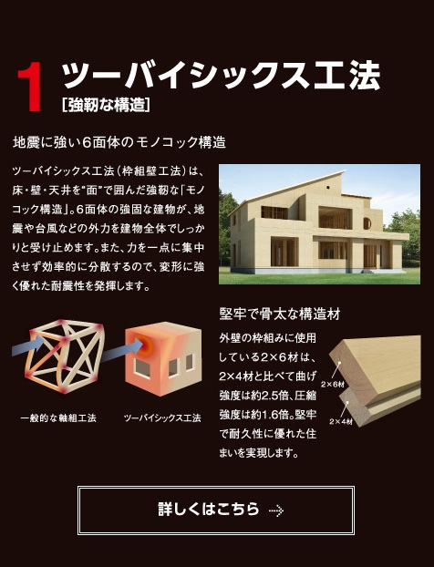 ウィザースホーム/ツーバイシックス工法