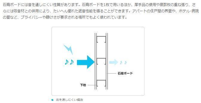 石膏ボード特徴02