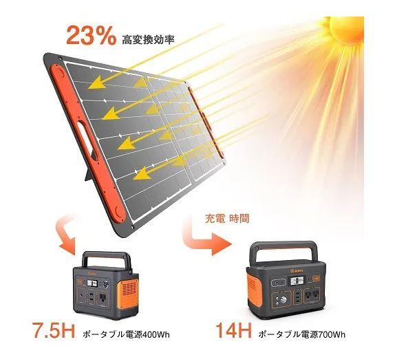 Jackery SolarSaga100