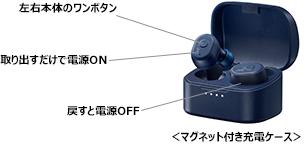 完全ワイヤレスイヤフォン JVC HA-A10T