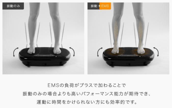 EMSとセットのダブルアプローチ