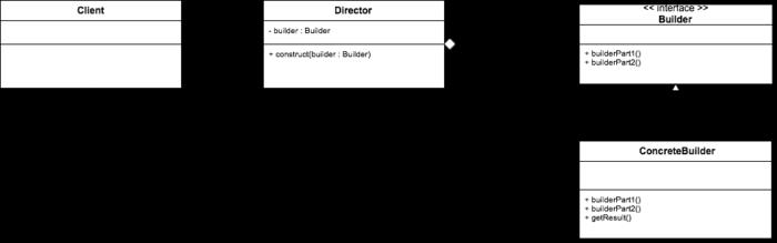 builder_m