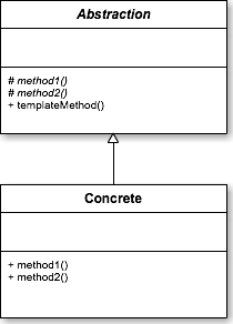 templatemethod_m