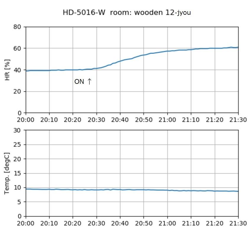 f:id:sken20k:20180114223142j:plain