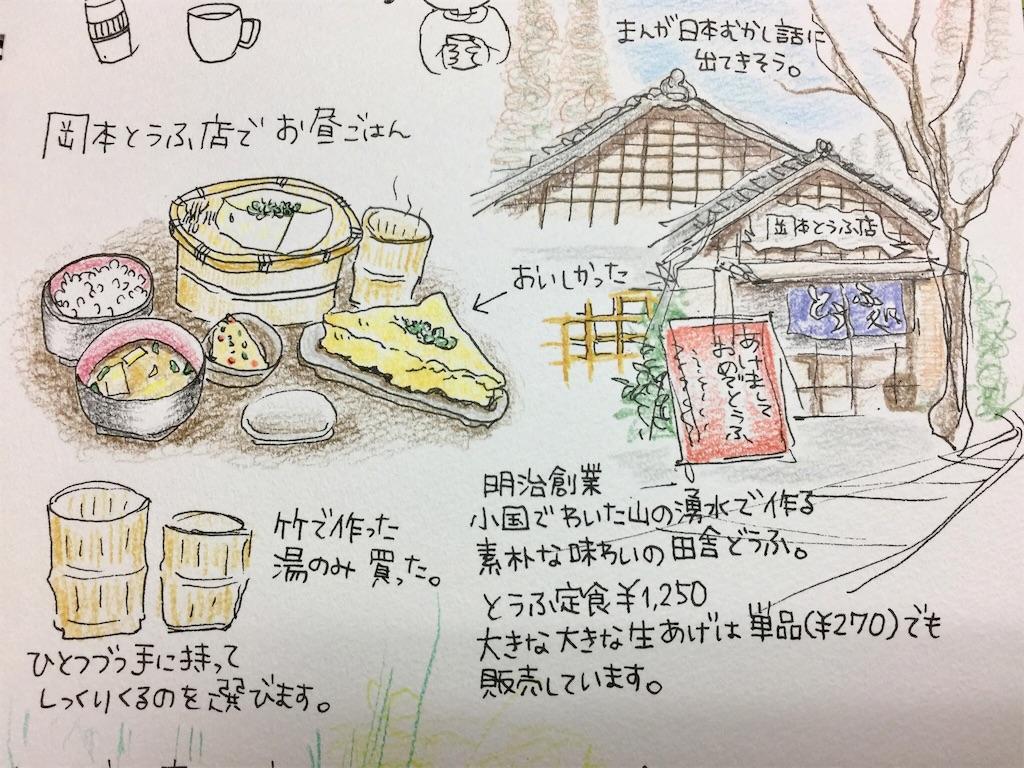 f:id:sketchbooklover55240:20171113180925j:image