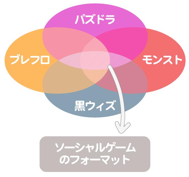 f:id:skky17:20150401193741p:plain