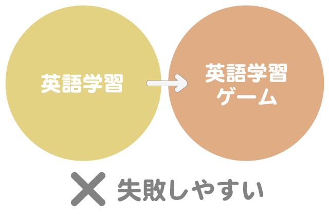 f:id:skky17:20150401193758p:plain