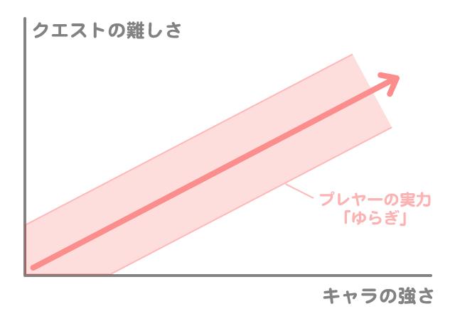 f:id:skky17:20150401194506p:plain