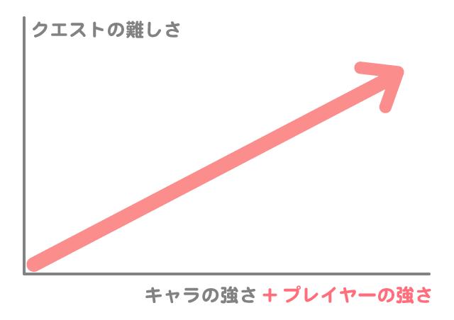 f:id:skky17:20150401194527p:plain