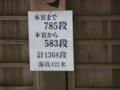 こんぴらさん 奥社 (香川県琴平町)