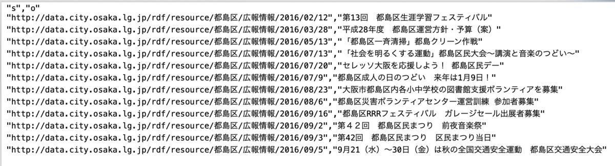 f:id:skume:20210214011209p:plain:w500