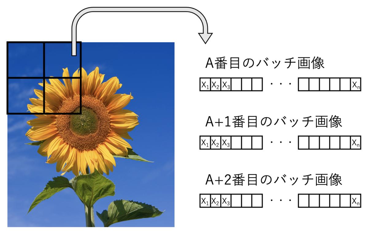 f:id:skume:20210810175433p:plain:w450
