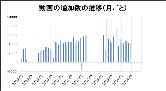 f:id:sky-graph:20140729220553p:image