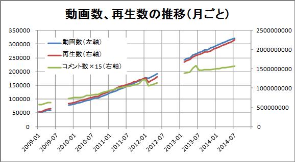 f:id:sky-graph:20140729220555p:image