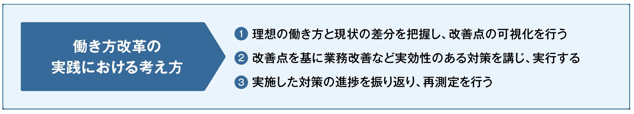 f:id:sky-pca:20191015132350p:plain
