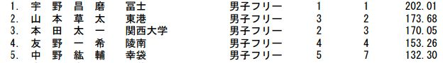 f:id:sky888888:20170206225806j:plain