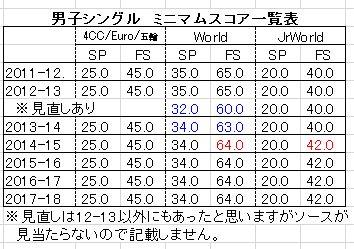 f:id:sky888888:20170615215612j:plain