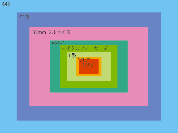f:id:skyblue3480:20170802233731p:plain
