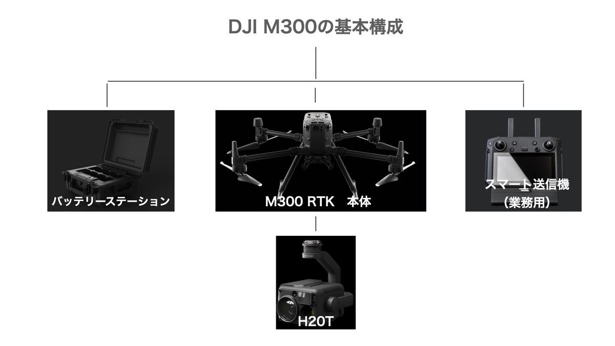 f:id:skyeye-japan:20200826135842j:plain
