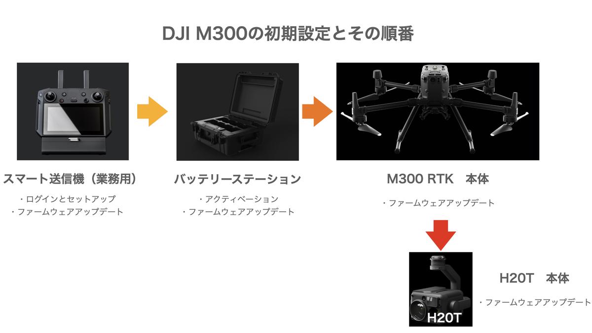 f:id:skyeye-japan:20200827111831j:plain