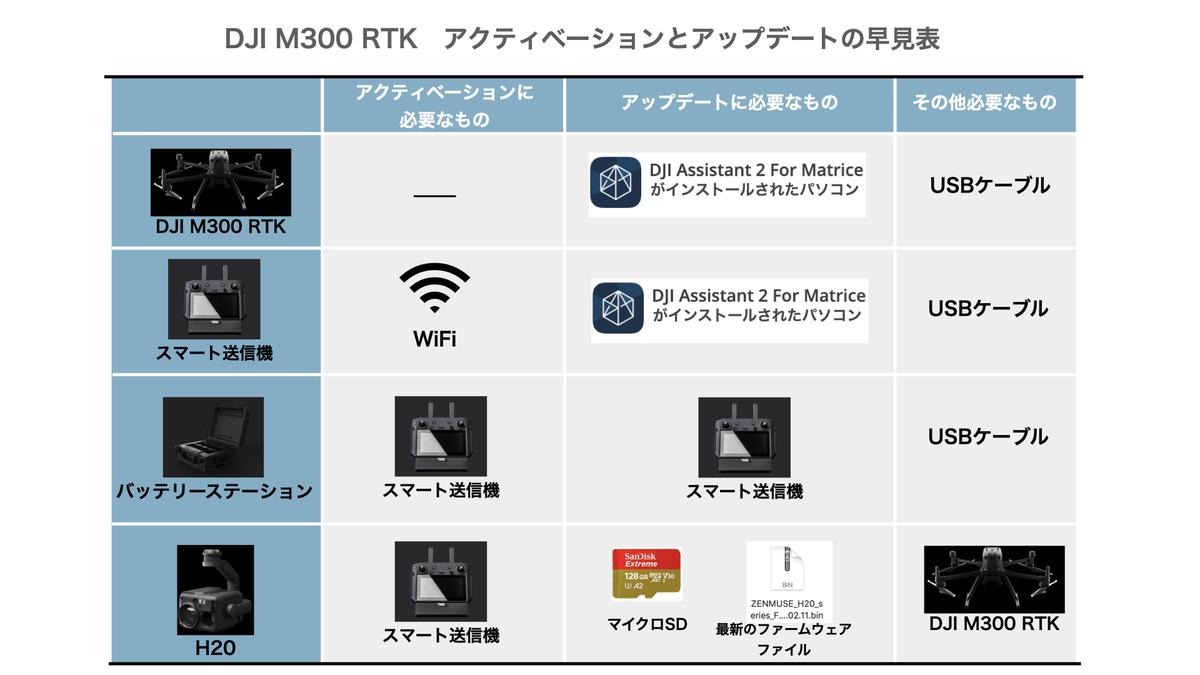 f:id:skyeye-japan:20201008175250j:plain