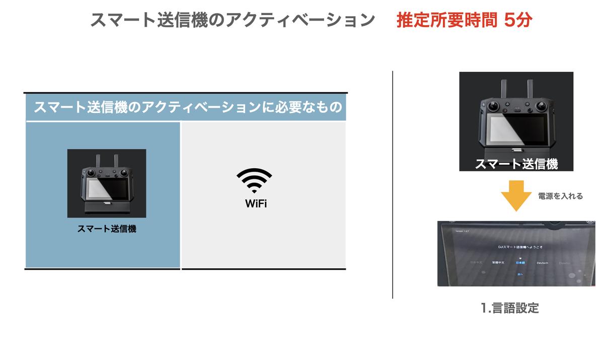 f:id:skyeye-japan:20201008175436j:plain