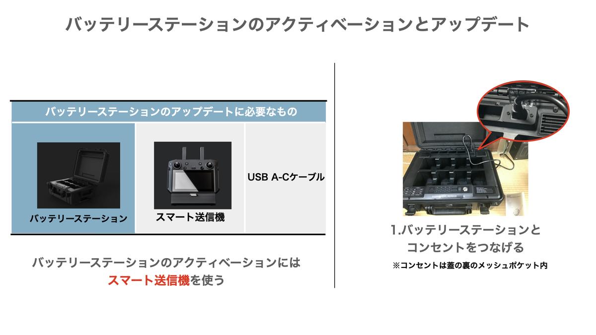f:id:skyeye-japan:20201008180506j:plain