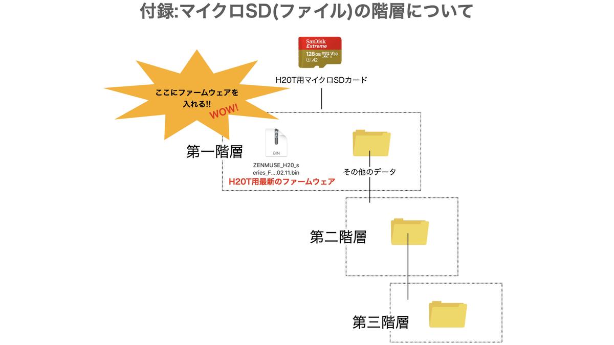 f:id:skyeye-japan:20201008181157j:plain