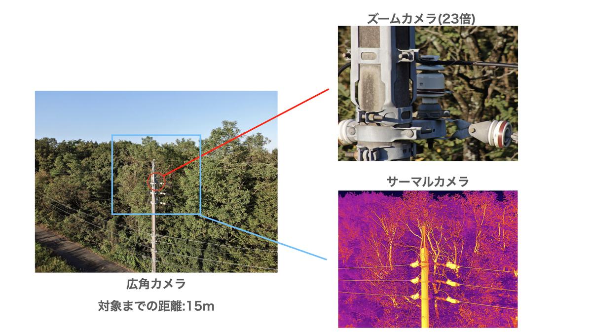 f:id:skyeye-japan:20201025181308j:plain