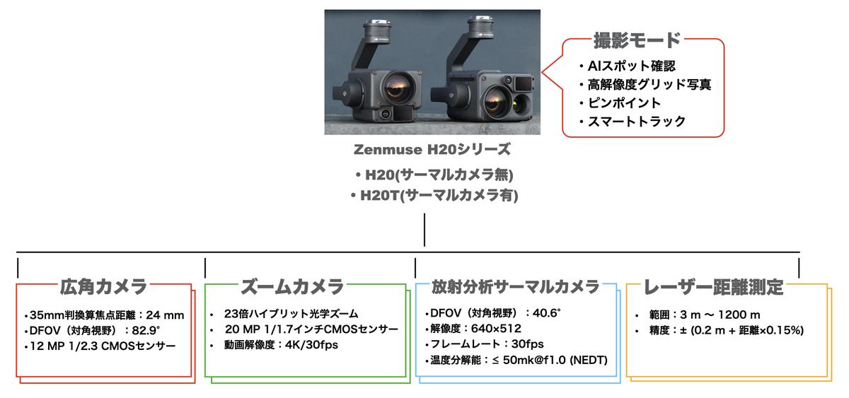 f:id:skyeye-japan:20201026041840j:plain