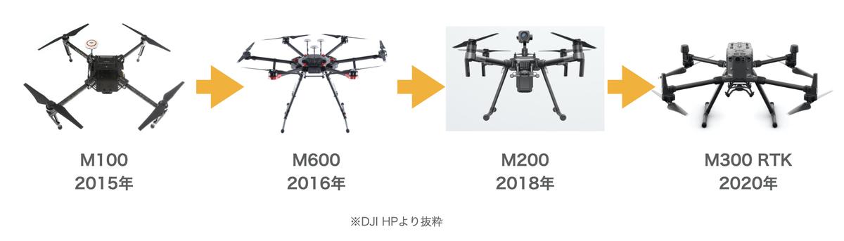 f:id:skyeye-japan:20201029194003j:plain
