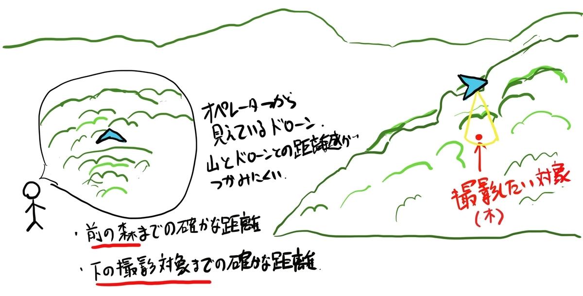 f:id:skyeye-japan:20201103021404j:plain