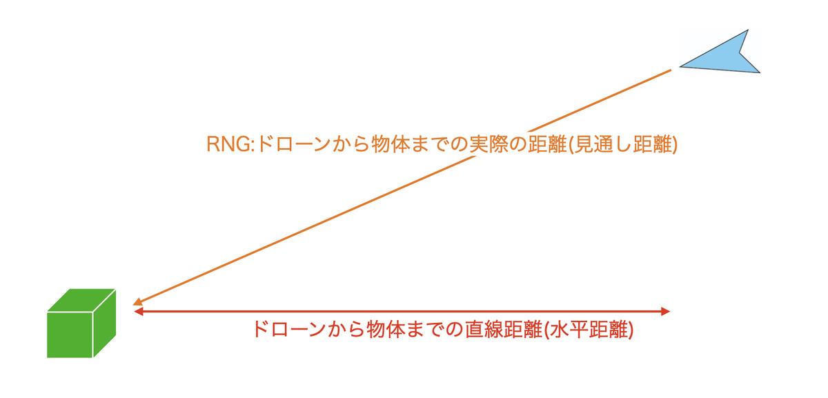 f:id:skyeye-japan:20201211130852j:plain