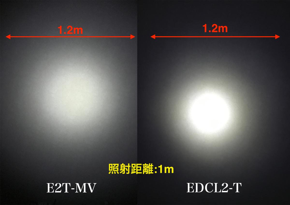 f:id:skyeye-japan:20210121223135j:plain