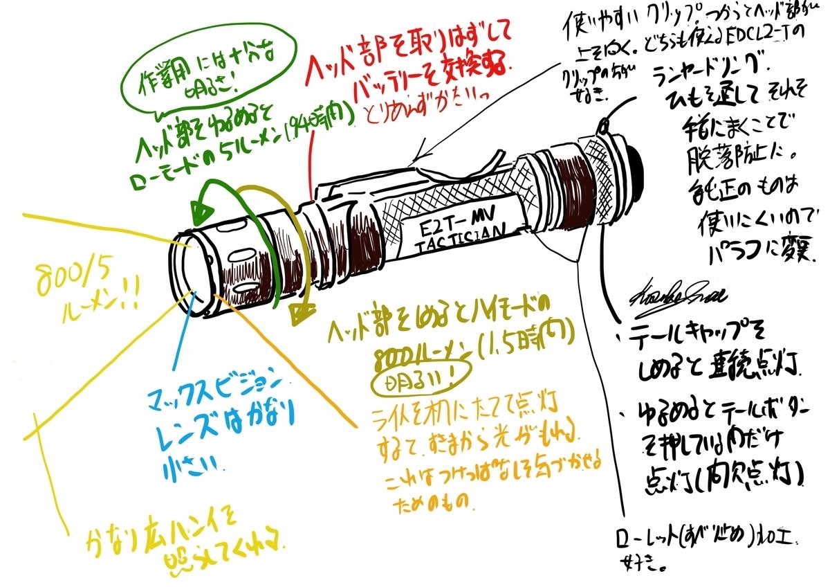 f:id:skyeye-japan:20210127134459j:plain