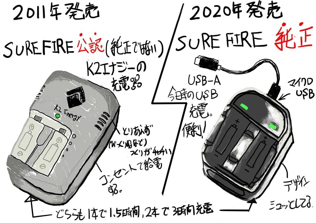 f:id:skyeye-japan:20210224181144j:plain