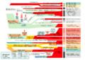 [エコ][環境][グラフ][CO2]
