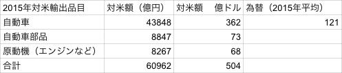 f:id:skymouse:20170122052200p:plain
