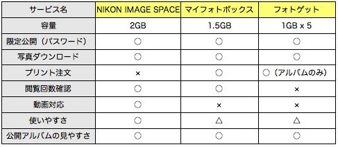 f:id:skyspacezero:20161127131224p:plain