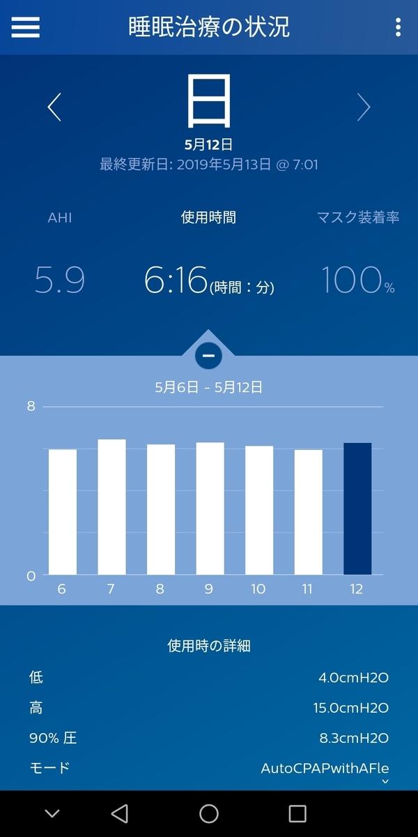 f:id:sleepingyochi:20190513071606j:plain