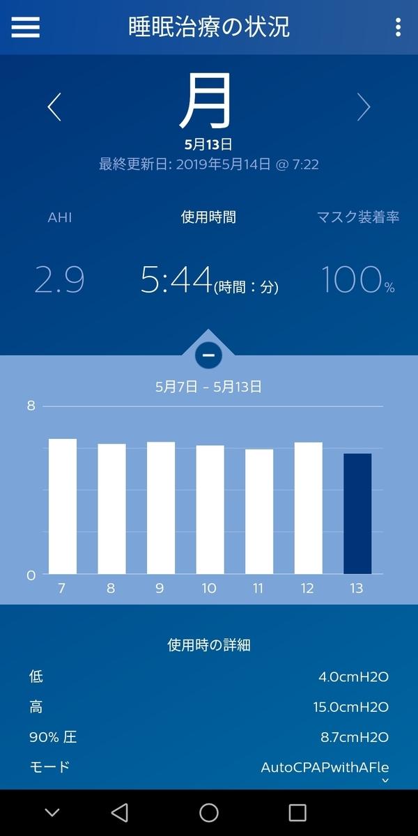 f:id:sleepingyochi:20190514072255j:plain