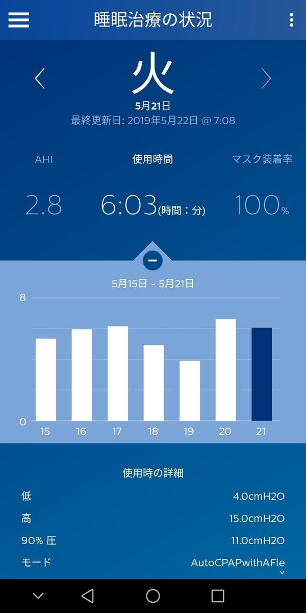 f:id:sleepingyochi:20190522071024j:plain