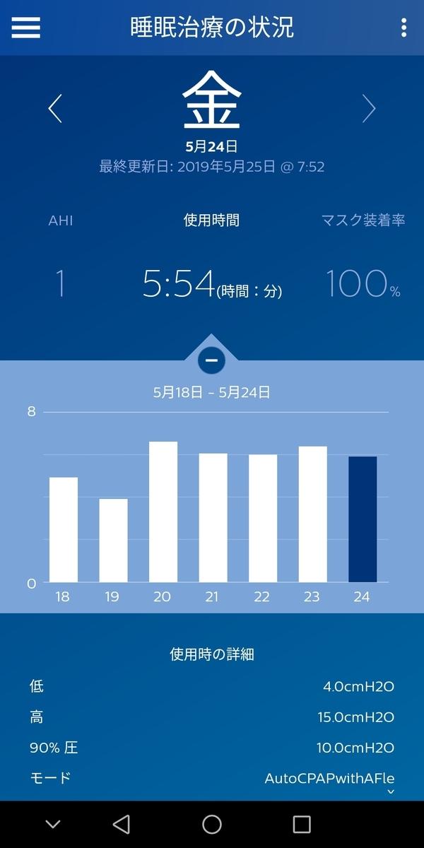 f:id:sleepingyochi:20190525081135j:plain