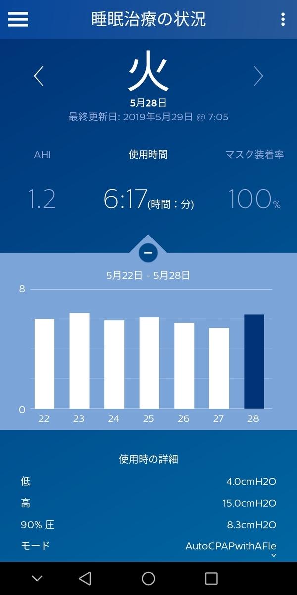 f:id:sleepingyochi:20190529070727j:plain